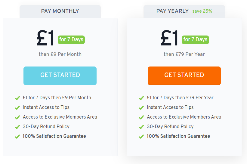Cricket Betting Tipster Review Prices